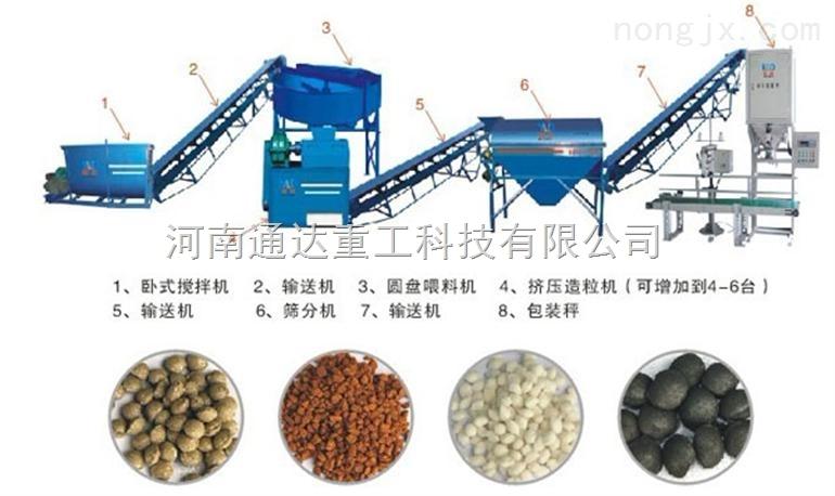 复合肥生产设备-年产2万吨无干燥对辊挤压造粒机生产线都有哪些设备?河南通达告诉