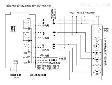 zk-6d/zk-6f 行车遥控器