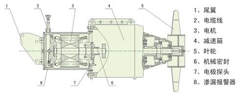 地图 电路 电路图 电子 原理图 500_191